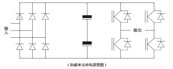 主电路拓扑结构      6kv系列: 共9个功率单元组成,每3个单元构成一相